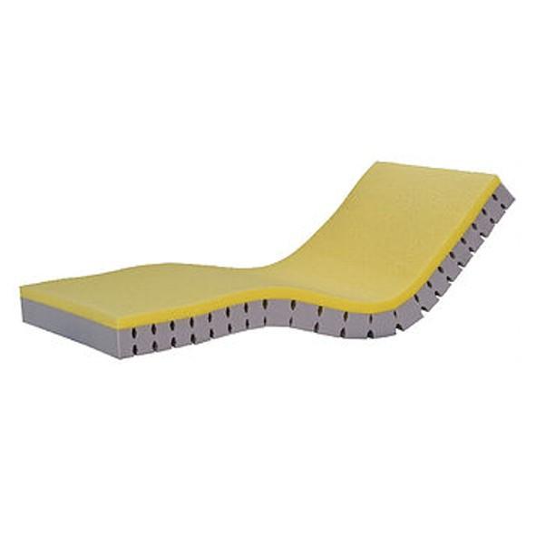 Ápolási megelőző szivacs matrac SPM-VISCOLITHE vízhatlan huzatban