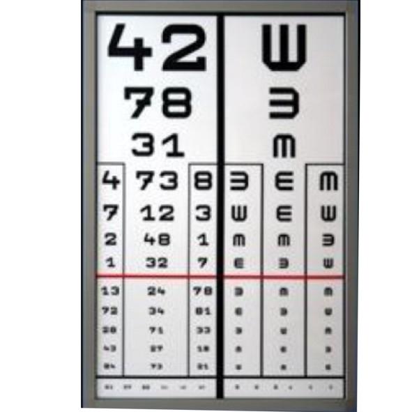 Alapvető látásvizsgálati táblázat Sivtsev asztal a látásvizsgálathoz