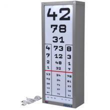 látásvizsgálati kulcs stressz alatt a látás romlik